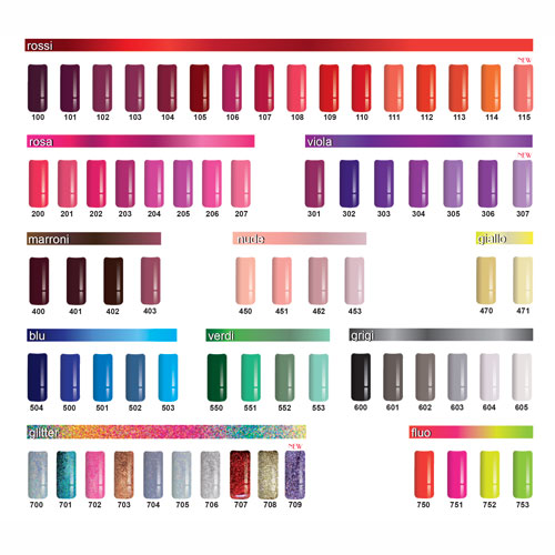 Gel Professional Line Colors